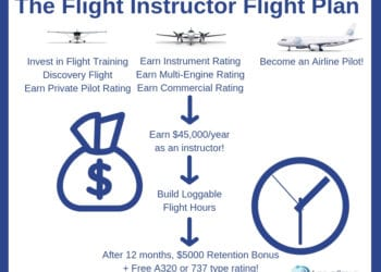 Why become a flight instructor?